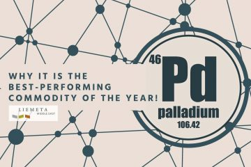 Palladium Strong Upward Trend